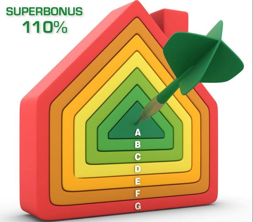 Super <br>Bonus 110%